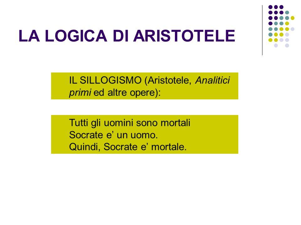 LA LOGICA DI ARISTOTELE Tutti gli uomini sono mortali Socrate e un uomo. Quindi, Socrate e mortale. IL SILLOGISMO (Aristotele, Analitici primi ed altr