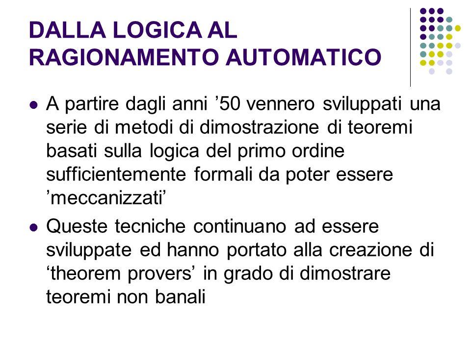 DALLA LOGICA AL RAGIONAMENTO AUTOMATICO A partire dagli anni 50 vennero sviluppati una serie di metodi di dimostrazione di teoremi basati sulla logica