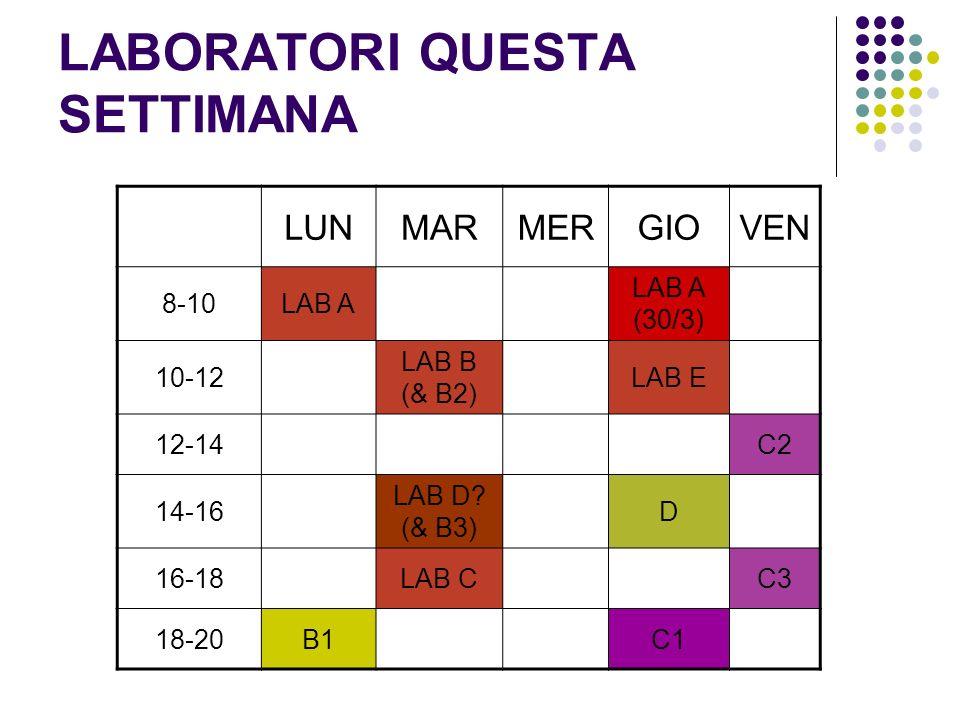 LABORATORI QUESTA SETTIMANA LUNMARMERGIOVEN 8-10LAB A LAB A (30/3) 10-12 LAB B (& B2) LAB E 12-14C2 14-16 LAB D? (& B3) D 16-18LAB CC3 18-20B1C1