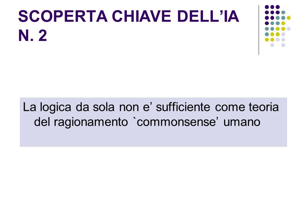 SCOPERTA CHIAVE DELLIA N. 2 La logica da sola non e sufficiente come teoria del ragionamento `commonsense umano
