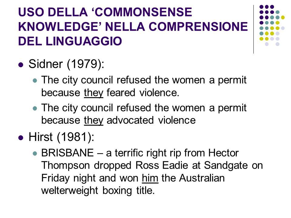 USO DELLA COMMONSENSE KNOWLEDGE NELLA COMPRENSIONE DEL LINGUAGGIO Sidner (1979): The city council refused the women a permit because they feared viole