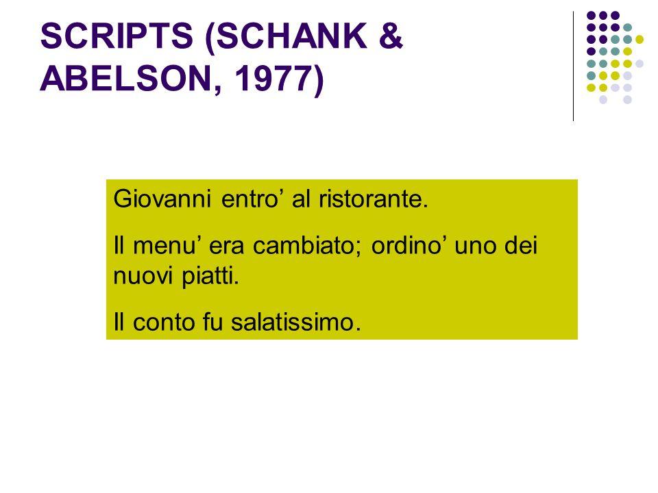 SCRIPTS (SCHANK & ABELSON, 1977) Giovanni entro al ristorante. Il menu era cambiato; ordino uno dei nuovi piatti. Il conto fu salatissimo.