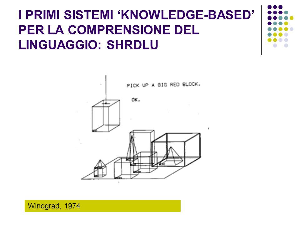 I PRIMI SISTEMI KNOWLEDGE-BASED PER LA COMPRENSIONE DEL LINGUAGGIO: SHRDLU Winograd, 1974