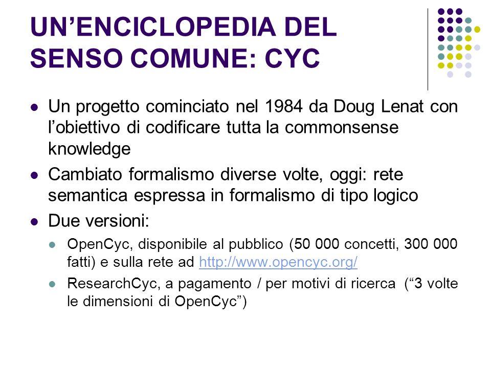 UNENCICLOPEDIA DEL SENSO COMUNE: CYC Un progetto cominciato nel 1984 da Doug Lenat con lobiettivo di codificare tutta la commonsense knowledge Cambiat