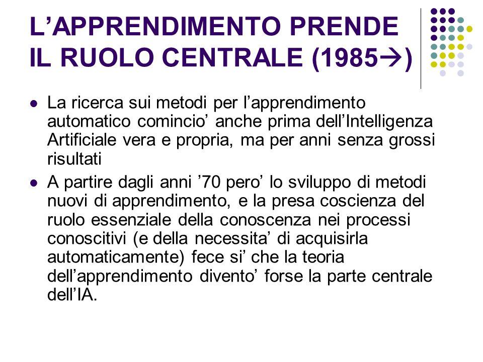LAPPRENDIMENTO PRENDE IL RUOLO CENTRALE (1985 ) La ricerca sui metodi per lapprendimento automatico comincio anche prima dellIntelligenza Artificiale