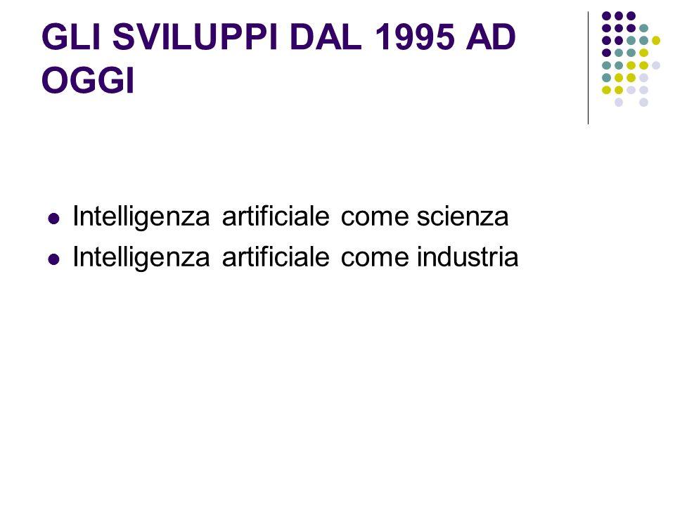 GLI SVILUPPI DAL 1995 AD OGGI Intelligenza artificiale come scienza Intelligenza artificiale come industria