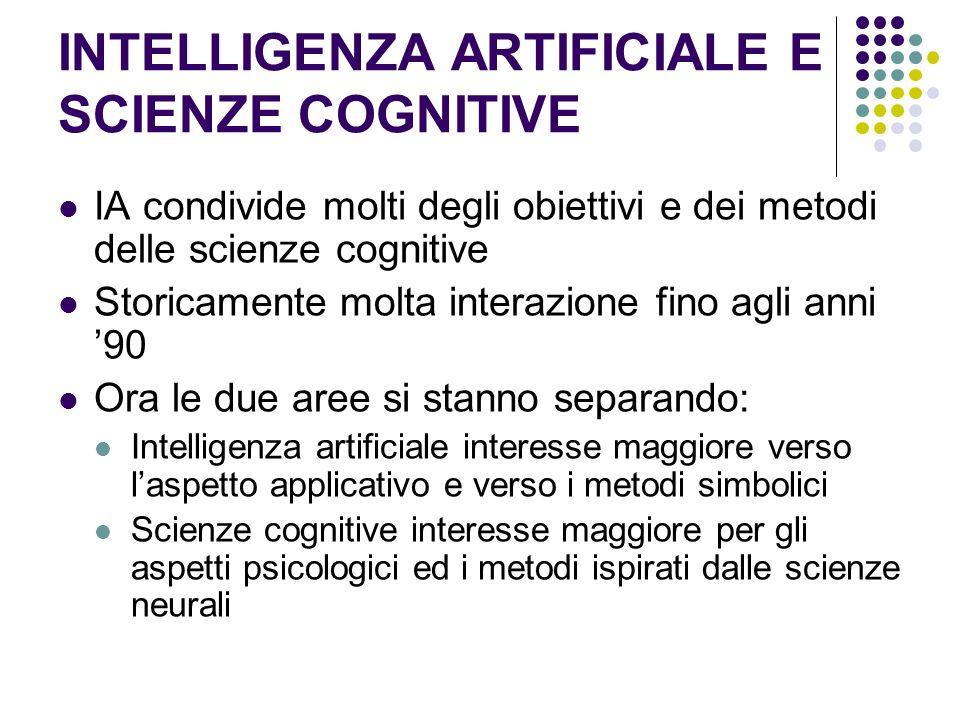 INTELLIGENZA ARTIFICIALE E SCIENZE COGNITIVE IA condivide molti degli obiettivi e dei metodi delle scienze cognitive Storicamente molta interazione fi