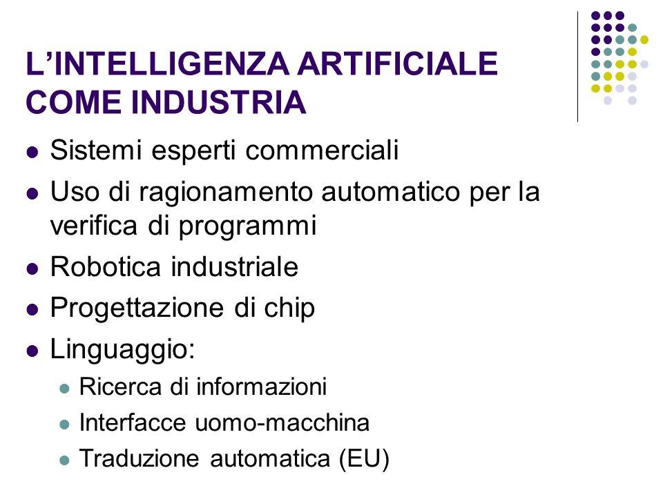 LINTELLIGENZA ARTIFICIALE COME INDUSTRIA Sistemi esperti commerciali Uso di ragionamento automatico per la verifica di programmi Robotica industriale