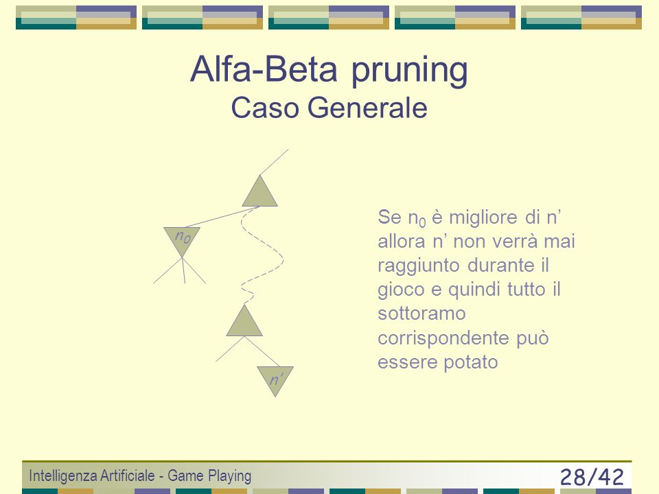 Intelligenza Artificiale - Game Playing 27/42 α ß Alfa-Beta pruning: simulazione 12 MAX MIN MAX MIN α ß α ß α ß α ß α ß α ß α ß α ß α ß 2 4 1 α ß 1 1