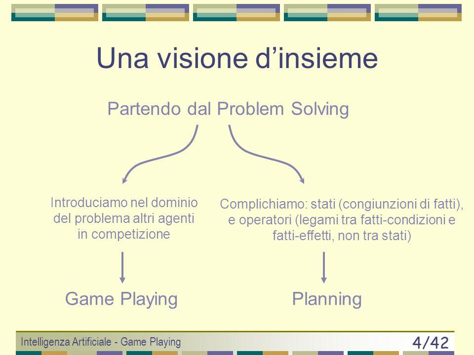 Intelligenza Artificiale - Game Playing 4/42 Introduciamo nel dominio del problema altri agenti in competizione Partendo dal Problem Solving Game Playing Complichiamo: stati (congiunzioni di fatti), e operatori (legami tra fatti-condizioni e fatti-effetti, non tra stati) Planning Una visione dinsieme