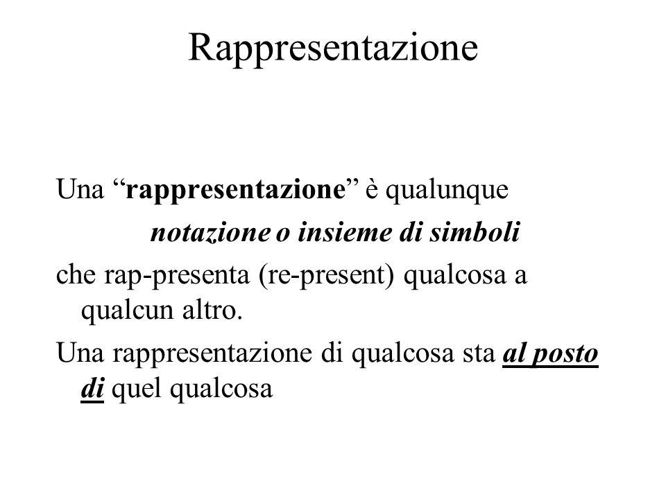 Rappresentazione Una rappresentazione è qualunque notazione o insieme di simboli che rap-presenta (re-present) qualcosa a qualcun altro. Una rappresen