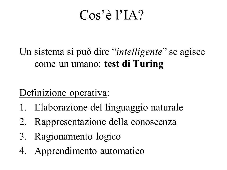 Cosè lIA? Un sistema si può dire intelligente se agisce come un umano: test di Turing Definizione operativa: 1.Elaborazione del linguaggio naturale 2.