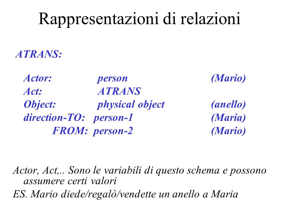 Rappresentazioni di relazioni ATRANS: Actor:person(Mario) Act:ATRANS Object:physical object (anello) direction-TO: person-1(Maria) FROM: person-2(Mario) Actor, Act,..