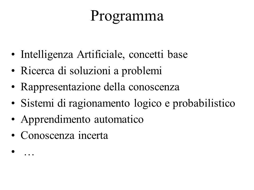 Programma Intelligenza Artificiale, concetti base Ricerca di soluzioni a problemi Rappresentazione della conoscenza Sistemi di ragionamento logico e p