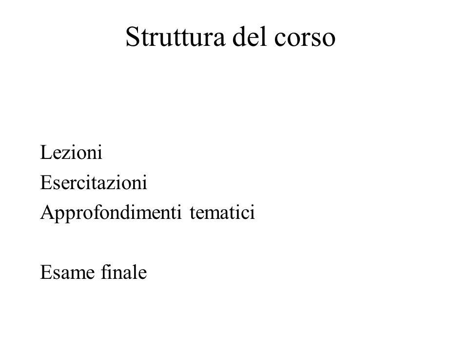 Struttura del corso Lezioni Esercitazioni Approfondimenti tematici Esame finale