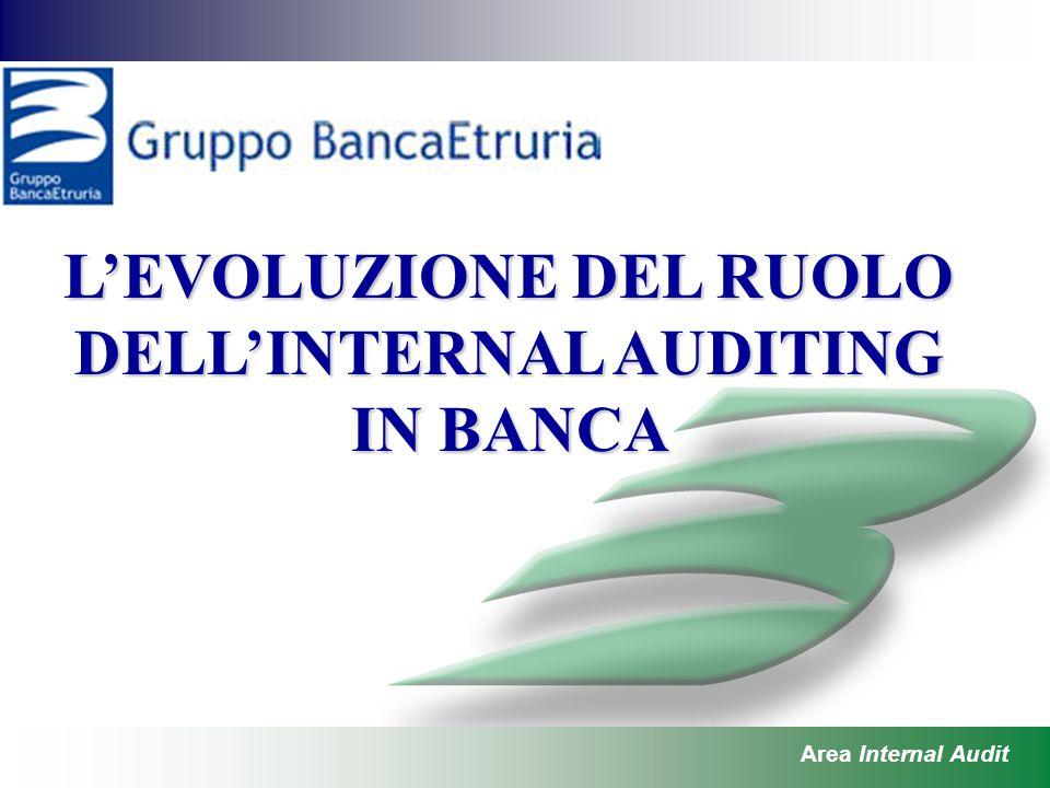 11 LEVOLUZIONE DEL RUOLO DELLINTERNAL AUDITING IN BANCA Area Internal Audit