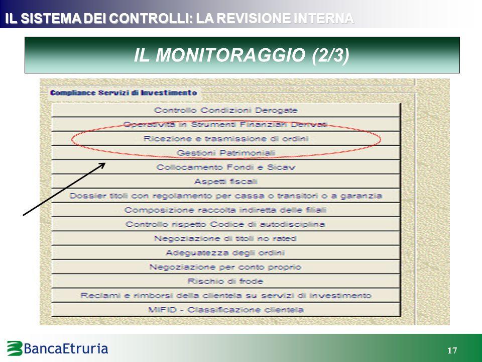 IL MONITORAGGIO (2/3) 17 IL SISTEMA DEI CONTROLLI: LA REVISIONE INTERNA