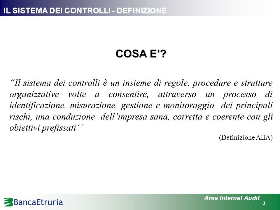 22 IL SISTEMA DEI CONTROLLI - DEFINIZIONE Area Internal Audit COSA E? Il sistema dei controlli è un insieme di regole, procedure e strutture organizza