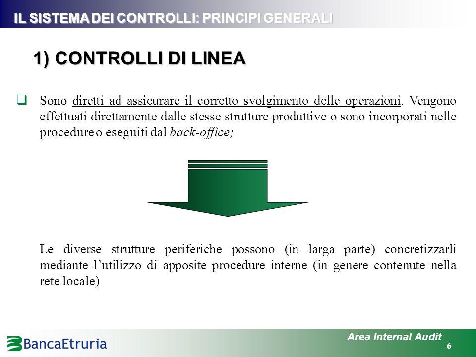 66 IL SISTEMA DEI CONTROLLI: PRINCIPI GENERALI 1) CONTROLLI DI LINEA Sono diretti ad assicurare il corretto svolgimento delle operazioni. Vengono effe