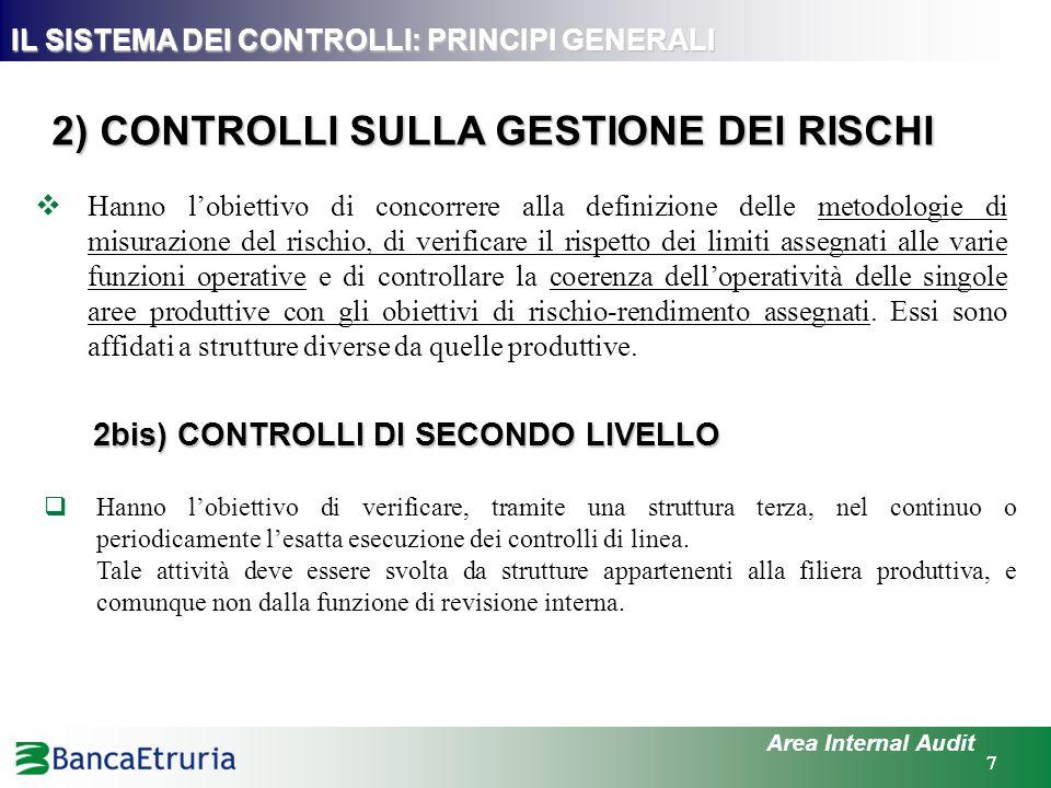 18 IL SISTEMA DEI CONTROLLI: LA REVISIONE INTERNA IL MONITORAGGIO (3/3)