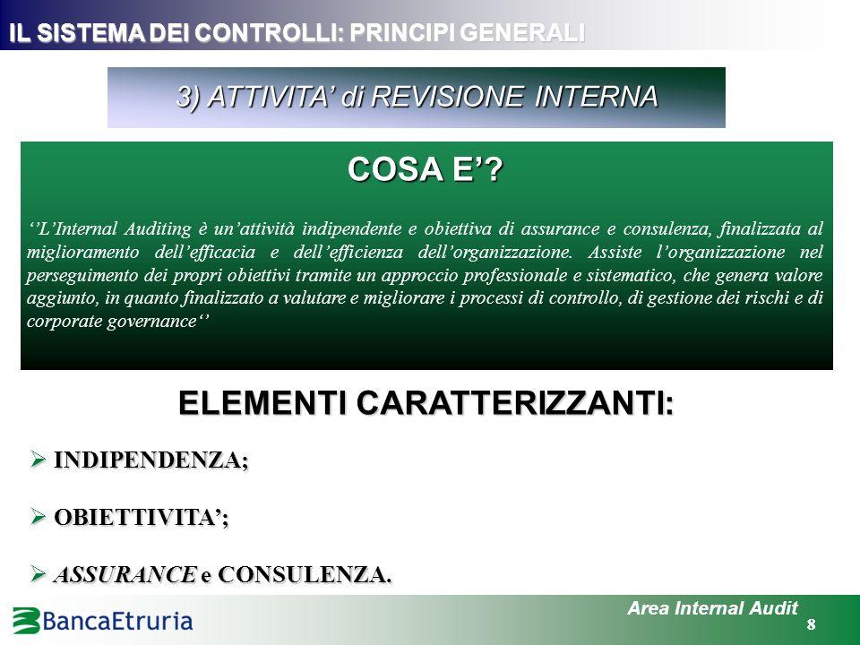99 Area Internal Audit IL SISTEMA DEI CONTROLLI: LA REVISIONE INTERNA DI COSA SI OCCUPA.