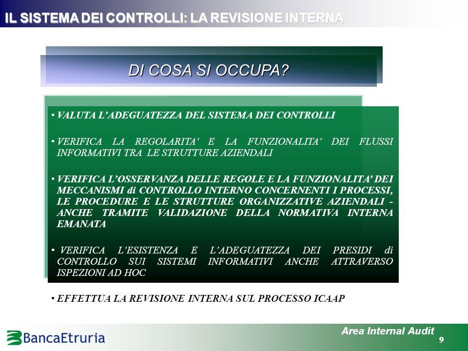 10 Area Internal Audit IL SISTEMA DEI CONTROLLI: LA REVISIONE INTERNA INDIVIDUANDO INDIVIDUANDO COMPORTAMENTI ANOMALI, VIOLAZIONI NORMATIVE O PROCEDURALI, ATTRAVERSO LAUSILIO di IDONEI SUPPORTI TECNICO-PROCEDURALI (applicativo in access Sad-Audit, applicativo Monitor nellIntranet aziendale, …) MONITORANDO MONITORANDO NEL CONTINUUM, ANCHE CON LAUSILIO di TECNICHE A DISTANZA, LANDAMENTO DEI RISCHI ASSUNTI E LADEGUATEZZA DEI PUNTI di CONTROLLO (I E II LIVELLO) ADOTTATI VERIFICHE PERIODICHE IN LOCO EFFETTUANDO VERIFICHE PERIODICHE IN LOCO PRESSO LE DIPENDENZE, LE DIREZIONI TERRITORIALI E LE STRUTTURE di SEDE CENTRALE COME?