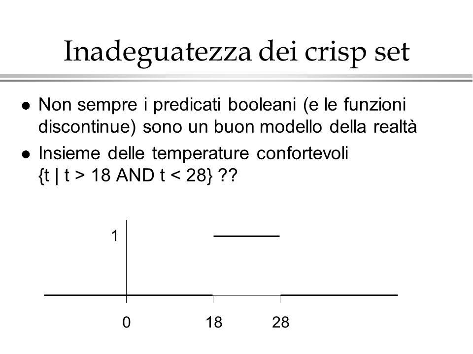 Inadeguatezza dei crisp set l Non sempre i predicati booleani (e le funzioni discontinue) sono un buon modello della realtà l Insieme delle temperatur