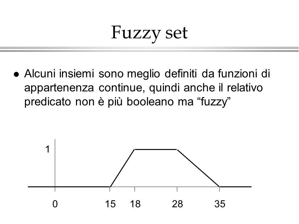 Fuzzy set l Alcuni insiemi sono meglio definiti da funzioni di appartenenza continue, quindi anche il relativo predicato non è più booleano ma fuzzy 0