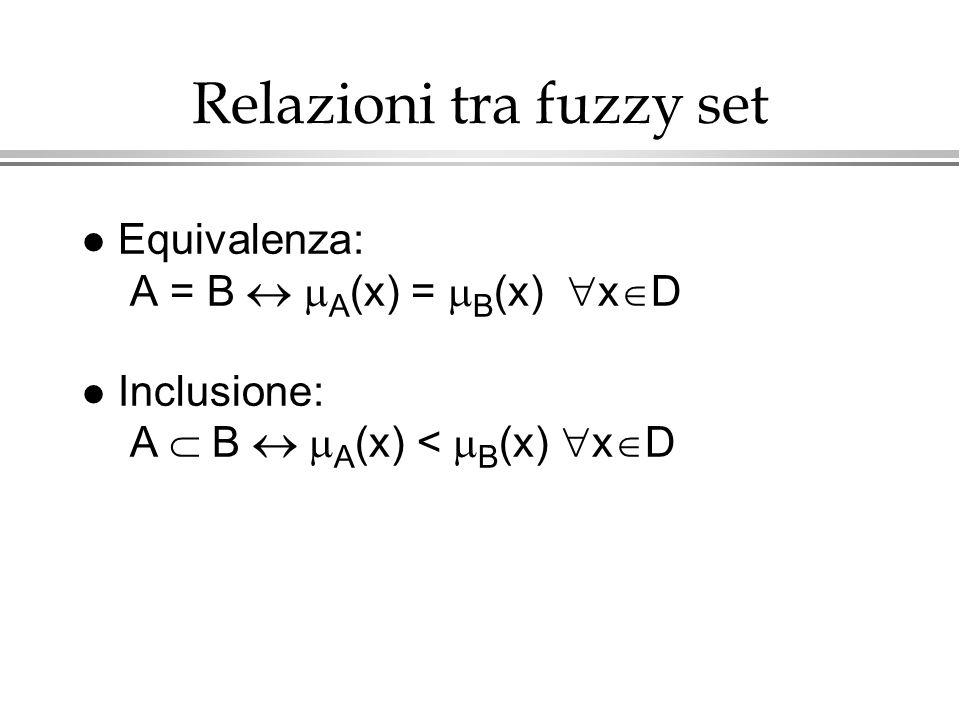 Relazioni tra fuzzy set Equivalenza: A = B A (x) = B (x) x D Inclusione: A B A (x) < B (x) x D