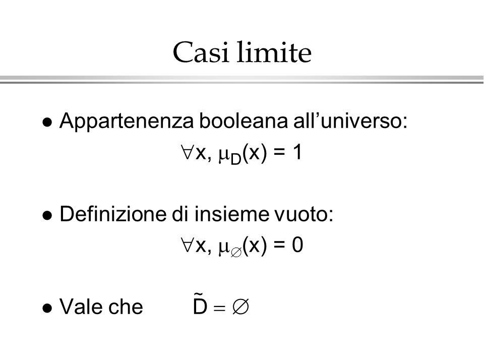Casi limite l Appartenenza booleana alluniverso: x, D (x) = 1 l Definizione di insieme vuoto: x, (x) = 0 Vale che D ~