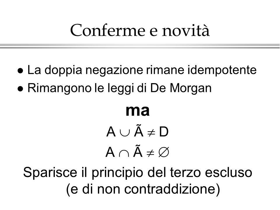 Conferme e novità l La doppia negazione rimane idempotente l Rimangono le leggi di De Morgan ma A Ã D A Ã Sparisce il principio del terzo escluso (e d