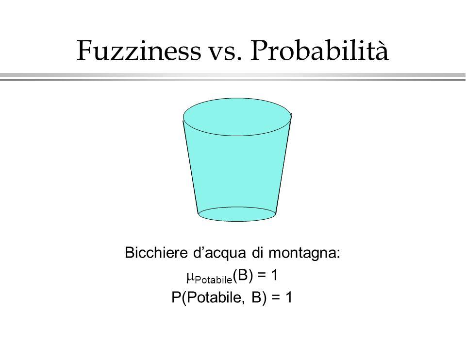 Fuzziness vs. Probabilità Bicchiere dacqua di montagna: Potabile (B) = 1 P(Potabile, B) = 1