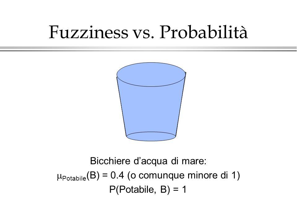 Fuzziness vs. Probabilità Bicchiere dacqua di mare: Potabile (B) = 0.4 (o comunque minore di 1) P(Potabile, B) = 1
