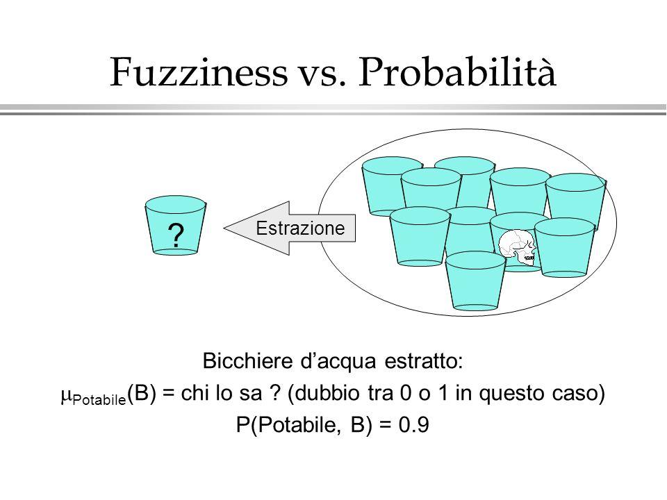 ? Fuzziness vs. Probabilità Bicchiere dacqua estratto: Potabile (B) = chi lo sa ? (dubbio tra 0 o 1 in questo caso) P(Potabile, B) = 0.9 Estrazione