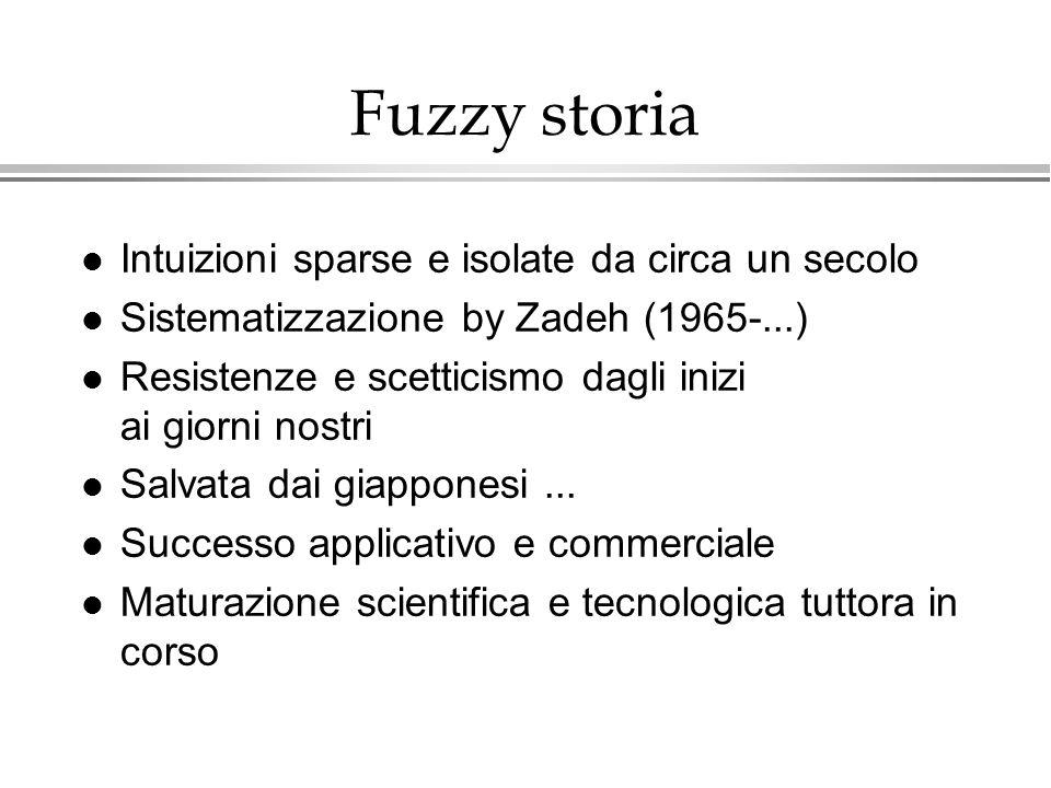 Fuzzy storia l Intuizioni sparse e isolate da circa un secolo l Sistematizzazione by Zadeh (1965-...) l Resistenze e scetticismo dagli inizi ai giorni