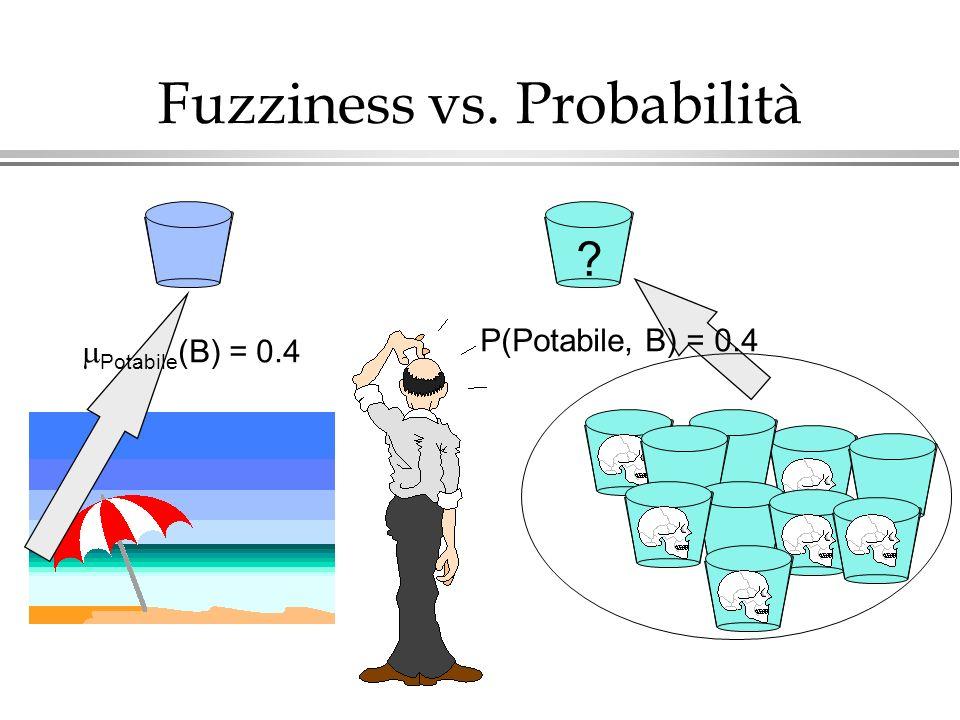 Fuzziness vs. Probabilità Potabile (B) = 0.4 ? P(Potabile, B) = 0.4