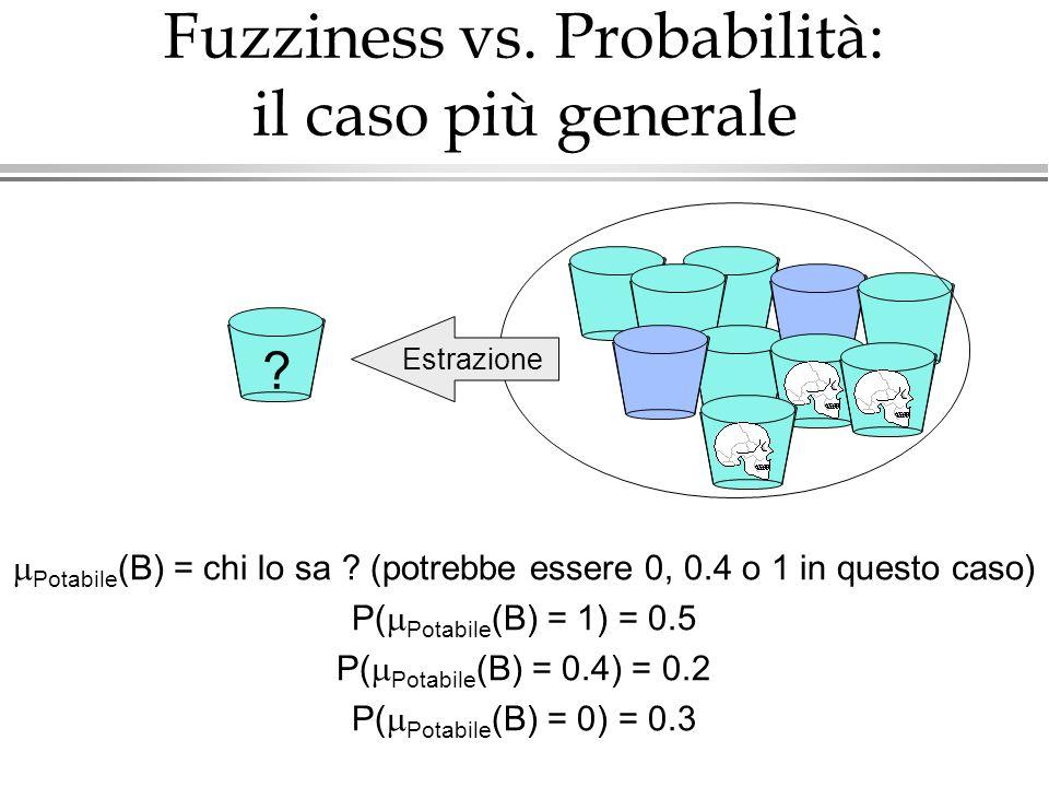 Fuzziness vs. Probabilità: il caso più generale ? Estrazione Potabile (B) = chi lo sa ? (potrebbe essere 0, 0.4 o 1 in questo caso) P( Potabile (B) =