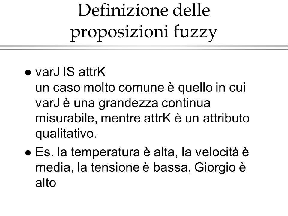 Definizione delle proposizioni fuzzy l varJ IS attrK un caso molto comune è quello in cui varJ è una grandezza continua misurabile, mentre attrK è un