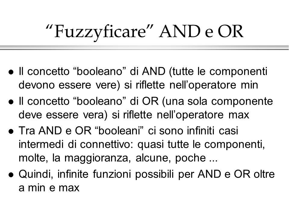 Fuzzyficare AND e OR l Il concetto booleano di AND (tutte le componenti devono essere vere) si riflette nelloperatore min l Il concetto booleano di OR