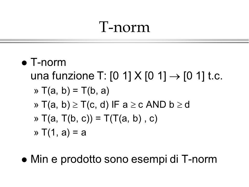 T-norm T-norm una funzione T: [0 1] X [0 1] [0 1] t.c. »T(a, b) = T(b, a) »T(a, b) T(c, d) IF a c AND b d »T(a, T(b, c)) = T(T(a, b), c) »T(1, a) = a