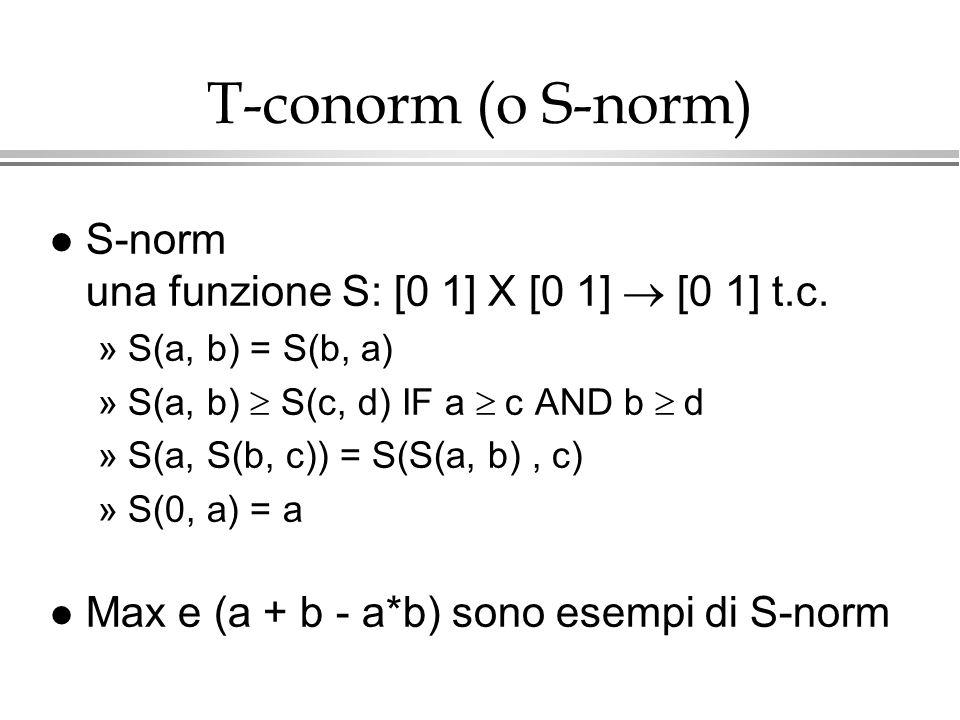 T-conorm (o S-norm) S-norm una funzione S: [0 1] X [0 1] [0 1] t.c. »S(a, b) = S(b, a) »S(a, b) S(c, d) IF a c AND b d »S(a, S(b, c)) = S(S(a, b), c)