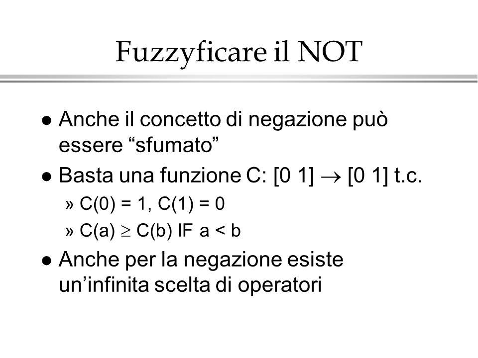 Fuzzyficare il NOT l Anche il concetto di negazione può essere sfumato Basta una funzione C: [0 1] [0 1] t.c. »C(0) = 1, C(1) = 0 »C(a) C(b) IF a < b