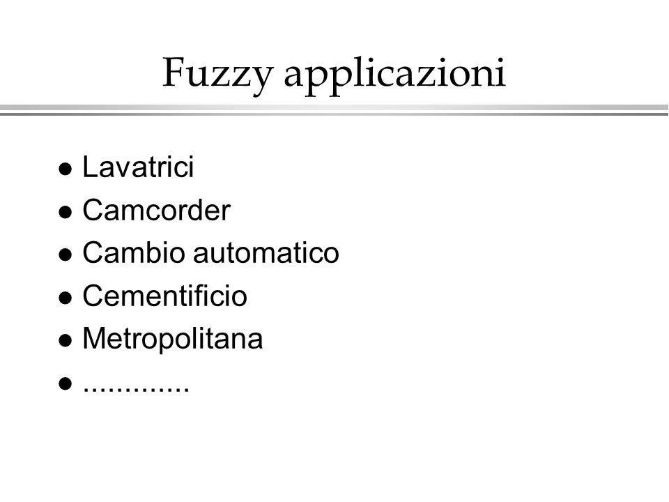 Fuzzy applicazioni l Lavatrici l Camcorder l Cambio automatico l Cementificio l Metropolitana l.............