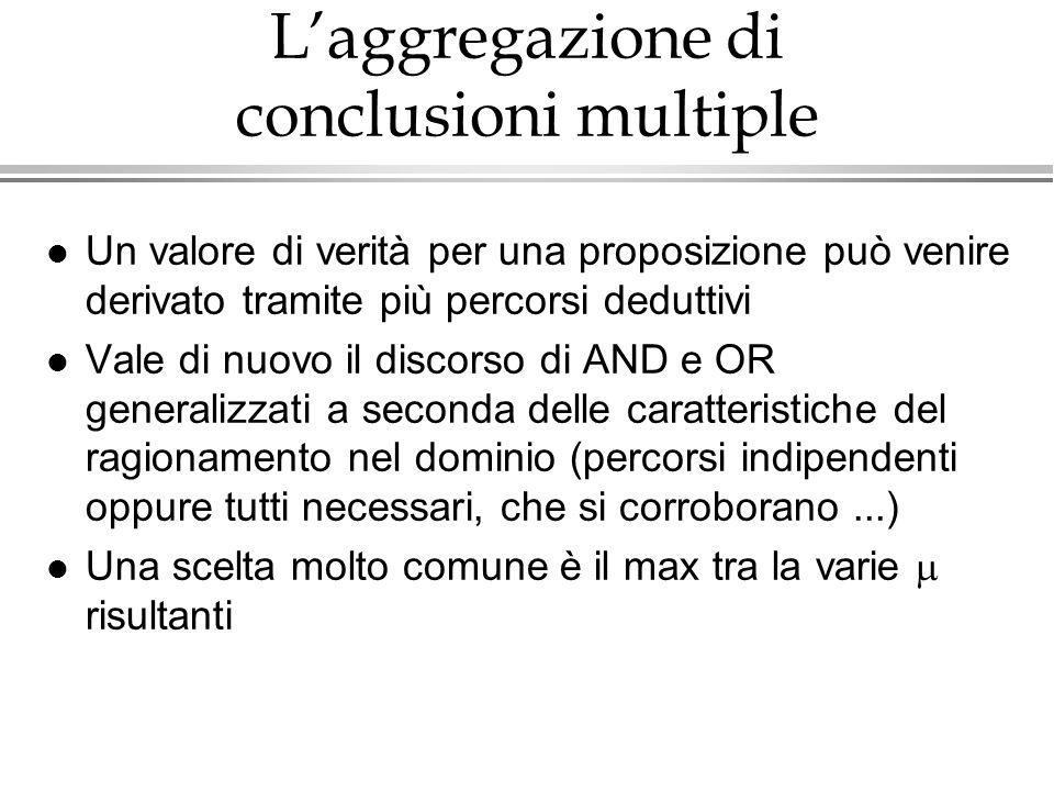 Laggregazione di conclusioni multiple l Un valore di verità per una proposizione può venire derivato tramite più percorsi deduttivi l Vale di nuovo il