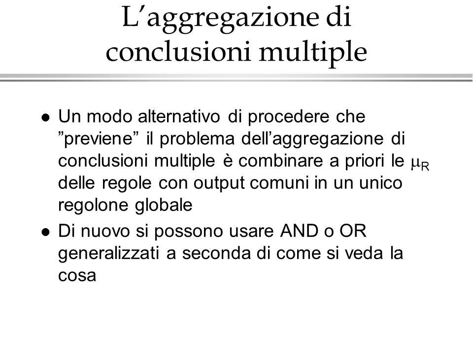Laggregazione di conclusioni multiple Un modo alternativo di procedere che previene il problema dellaggregazione di conclusioni multiple è combinare a