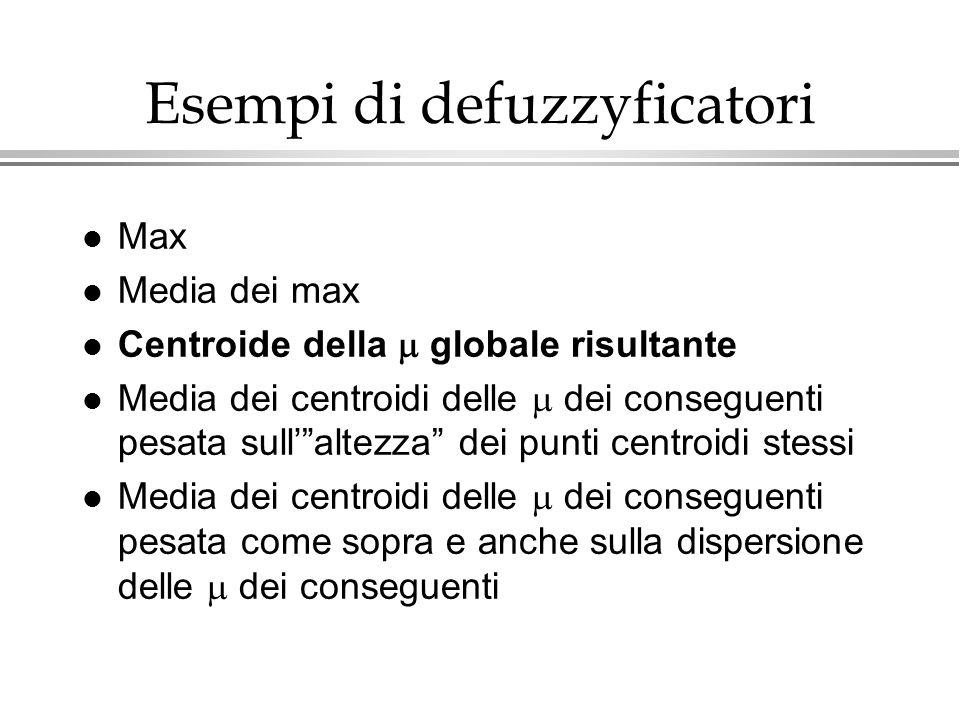 Esempi di defuzzyficatori l Max l Media dei max Centroide della globale risultante Media dei centroidi delle dei conseguenti pesata sullaltezza dei pu