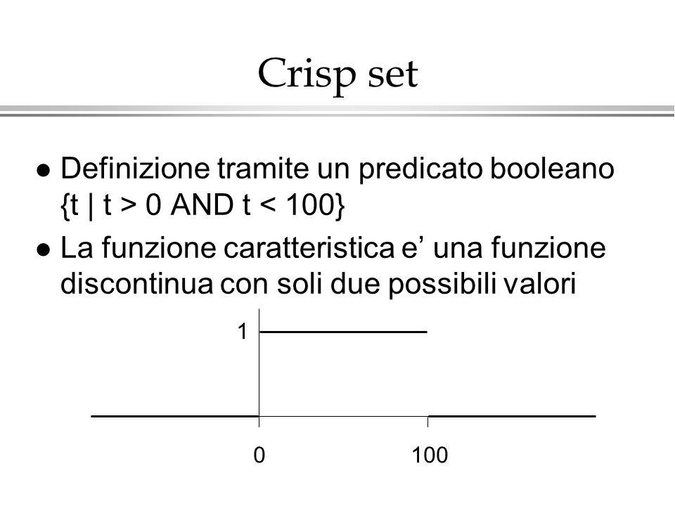 Crisp set l Definizione tramite un predicato booleano {t | t > 0 AND t < 100} l La funzione caratteristica e una funzione discontinua con soli due pos