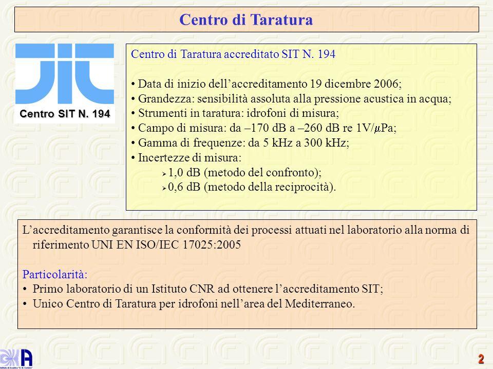 2 Centro di Taratura Centro SIT N. 194 Laccreditamento garantisce la conformità dei processi attuati nel laboratorio alla norma di riferimento UNI EN