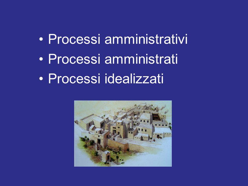 Processi amministrativi Processi amministrati Processi idealizzati