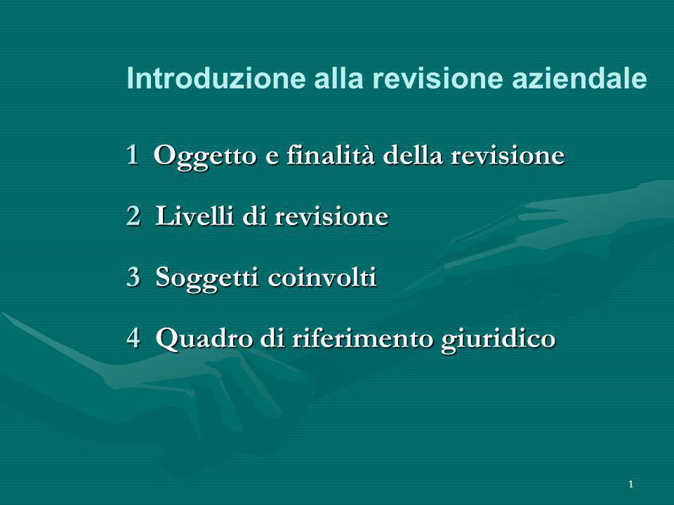 2 Oggetto e finalità della revisione 1 1